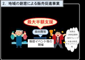 地域の創意による販売促進事業の解説画像です。