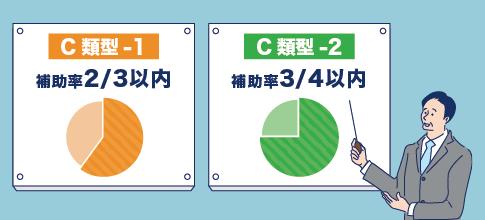 C類型-1とC類型-2の違い