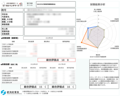 電子申請step4